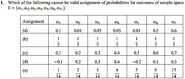 NCERT Solutions for Class 11 Maths Chapter 16 Probability Ex 16.3 1
