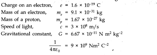 NCERT Solutions for Class 11 Physics Chapter 2 Units and Measurements Q33