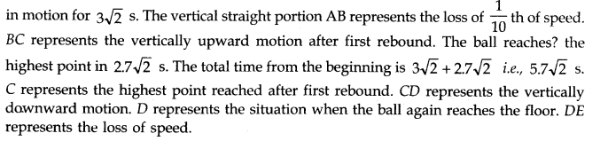 NCERT Solutions for Class 11 Physics Chapter 3 Motion in a Straight Line Q12.1