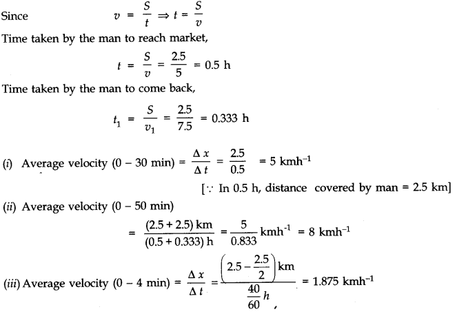 NCERT Solutions for Class 11 Physics Chapter 3 Motion in a Straight Line Q14