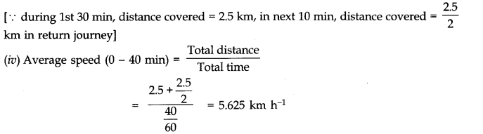 NCERT Solutions for Class 11 Physics Chapter 3 Motion in a Straight Line Q14.1