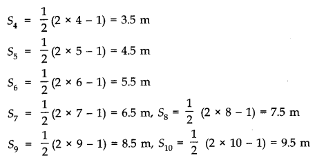 NCERT Solutions for Class 11 Physics Chapter 3 Motion in a Straight Line Q23.1