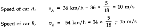 NCERT Solutions for Class 11 Physics Chapter 3 Motion in a Straight Line Q8