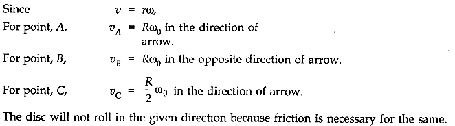 NCERT Solutions for Class 11 Physics Chapter 7 System of Particles and Rotational Motion Q28.1