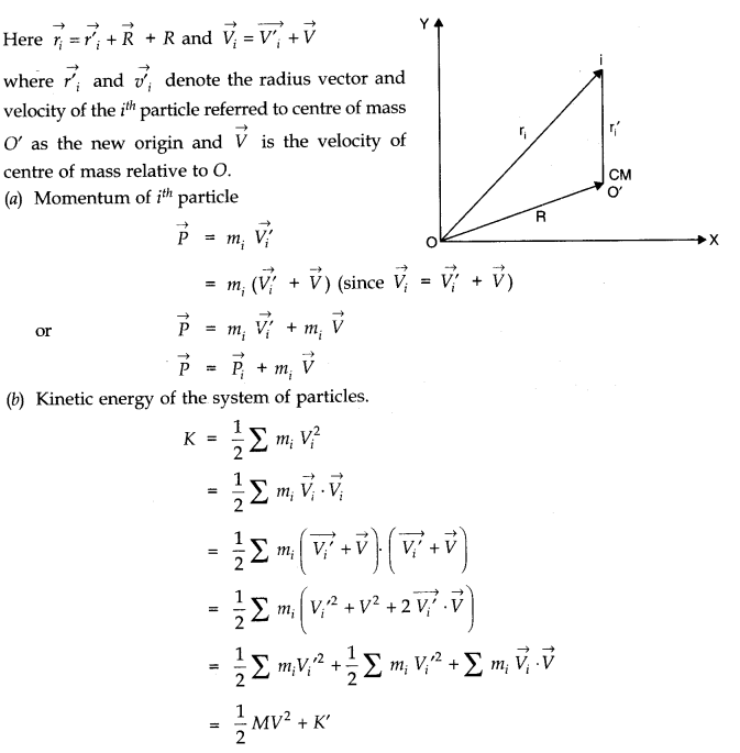 NCERT Solutions for Class 11 Physics Chapter 7 System of Particles and Rotational Motion Q33.1