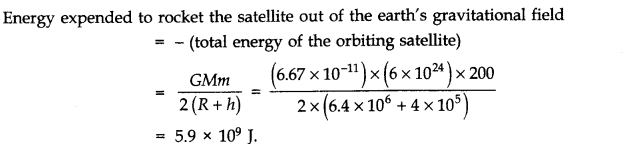 NCERT Solutions for Class 11 Physics Chapter 8 Gravitation Q19.1