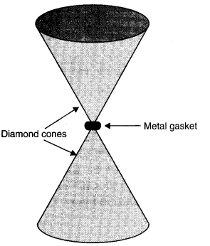 NCERT Solutions for Class 11 Physics Chapter 9 Mechanical Properties of Solids Q17