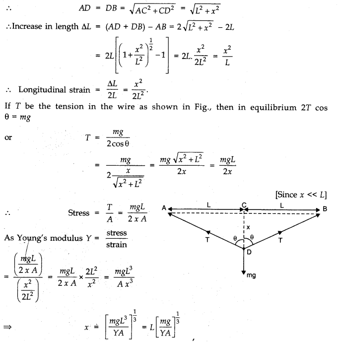 NCERT Solutions for Class 11 Physics Chapter 9 Mechanical Properties of Solids Q19