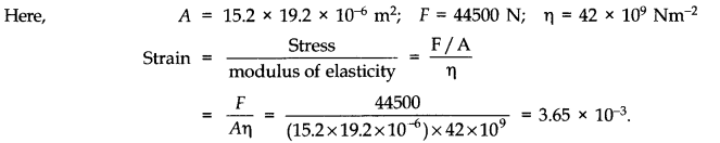 NCERT Solutions for Class 11 Physics Chapter 9 Mechanical Properties of Solids Q8