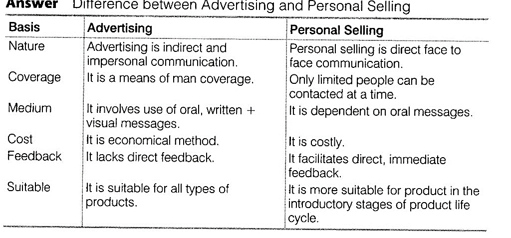 NCERT Solutions for Class 12 Business Studies Chapter 11 Marketing LAQ Q9