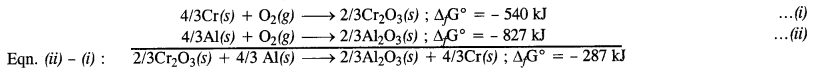 NCERT Solutions for Class 12 Chemistry Chapter6 General Principles and Processes of Isolation of Elements 22