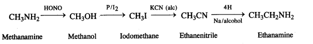 NCERT Solutions for Class 12 Chemistry T28