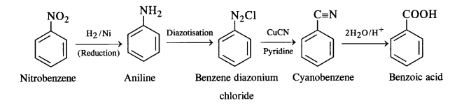 NCERT Solutions for Class 12 Chemistry T45