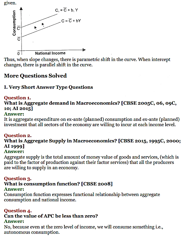 NCERT Solutions for Class 12 Macro Economics Chapter 5 Aggregate Demand and Its Related Concepts 2