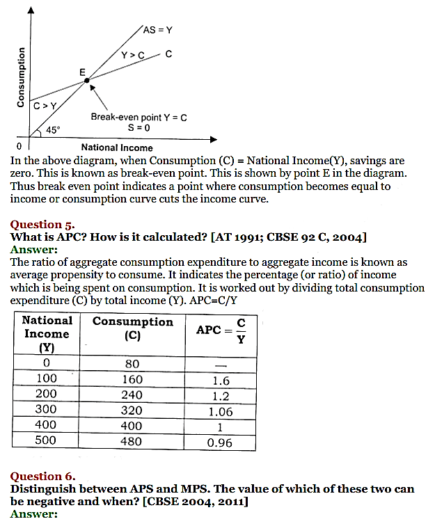 NCERT Solutions for Class 12 Macro Economics Chapter 5 Aggregate Demand and Its Related Concepts 12