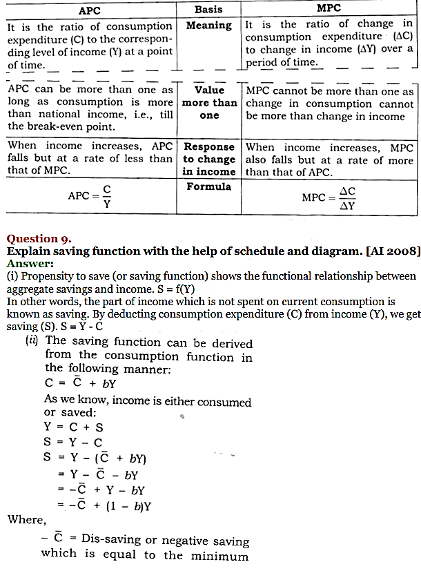 NCERT Solutions for Class 12 Macro Economics Chapter 5 Aggregate Demand and Its Related Concepts 15
