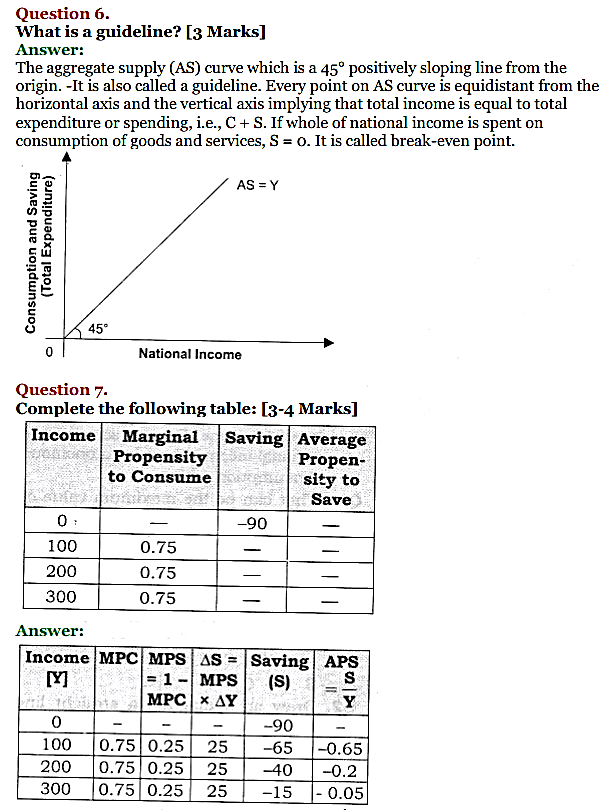NCERT Solutions for Class 12 Macro Economics Chapter 5 Aggregate Demand and Its Related Concepts 25