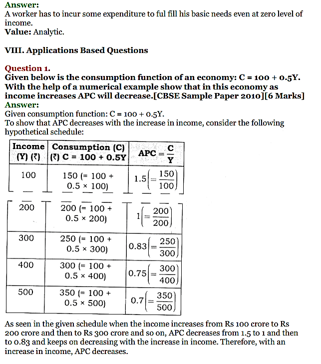 NCERT Solutions for Class 12 Macro Economics Chapter 5 Aggregate Demand and Its Related Concepts 27