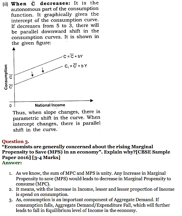 NCERT Solutions for Class 12 Macro Economics Chapter 5 Aggregate Demand and Its Related Concepts 30