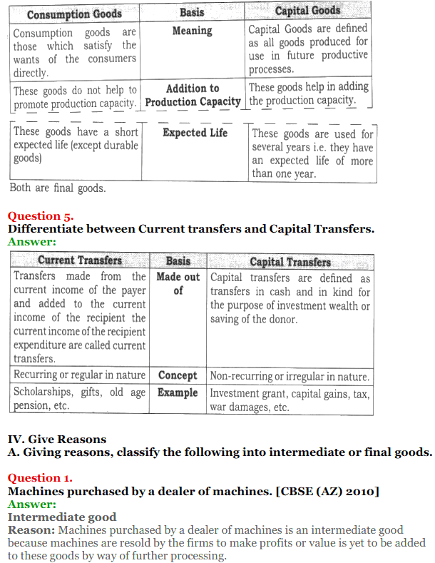 NCERT Solutions for Class 12 Macro Economics Chapter 1 Introduction to Macroeconomics and its Concepts 11