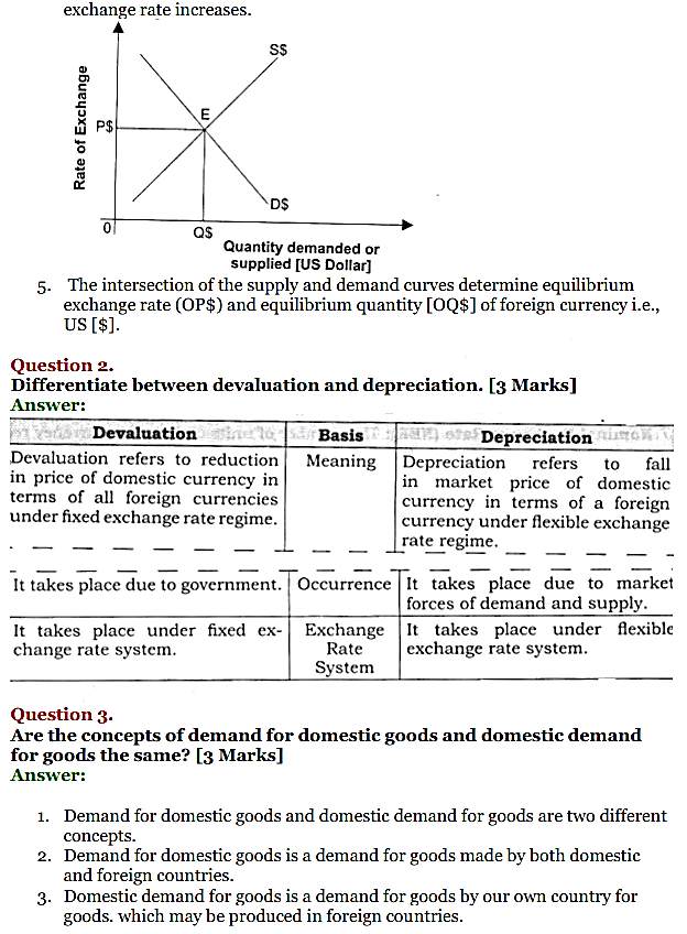 NCERT Solutions for Class 12 Macro Economics Chapter 9 Foreign Exchange Rate 2