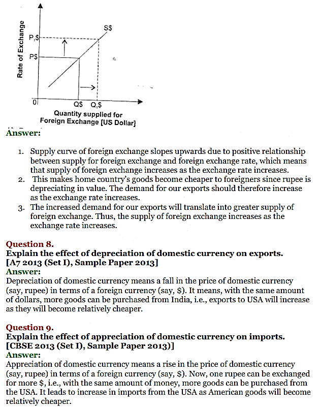 NCERT Solutions for Class 12 Macro Economics Chapter 9 Foreign Exchange Rate 16