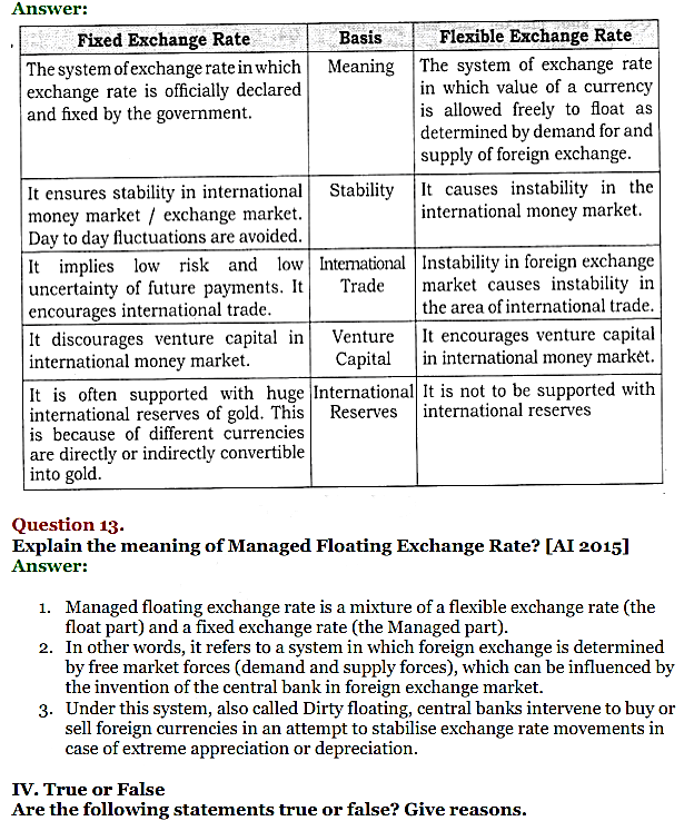 NCERT Solutions for Class 12 Macro Economics Chapter 9 Foreign Exchange Rate 19
