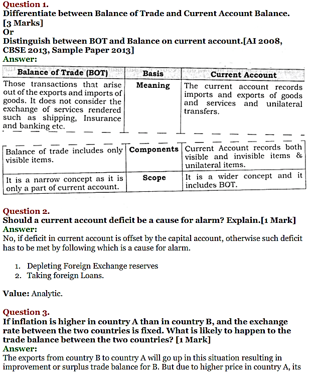 NCERT Solutions for Class 12 Macro Economics Chapter 10 Balance of Payment 1