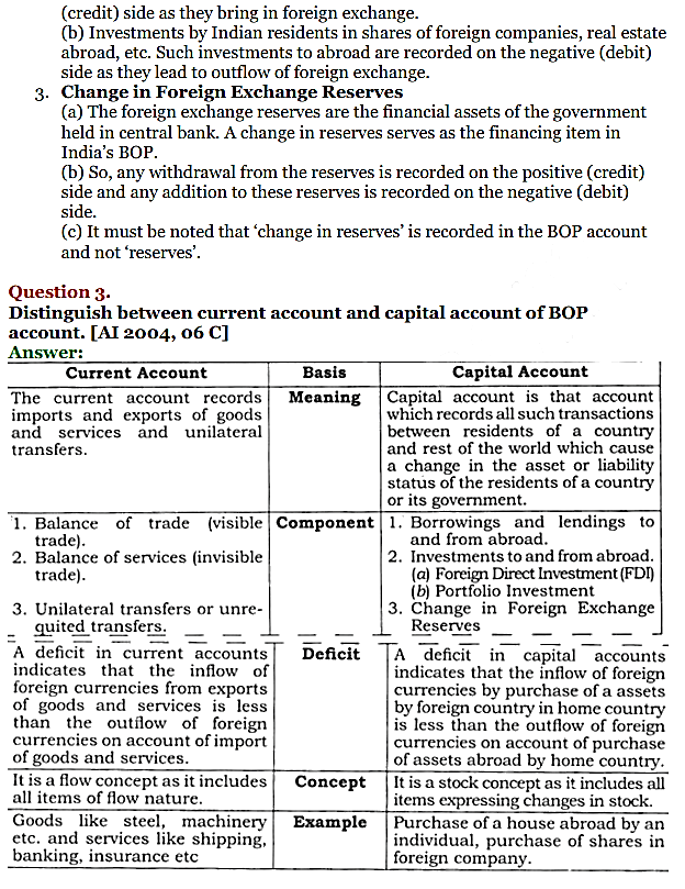 NCERT Solutions for Class 12 Macro Economics Chapter 10 Balance of Payment 10