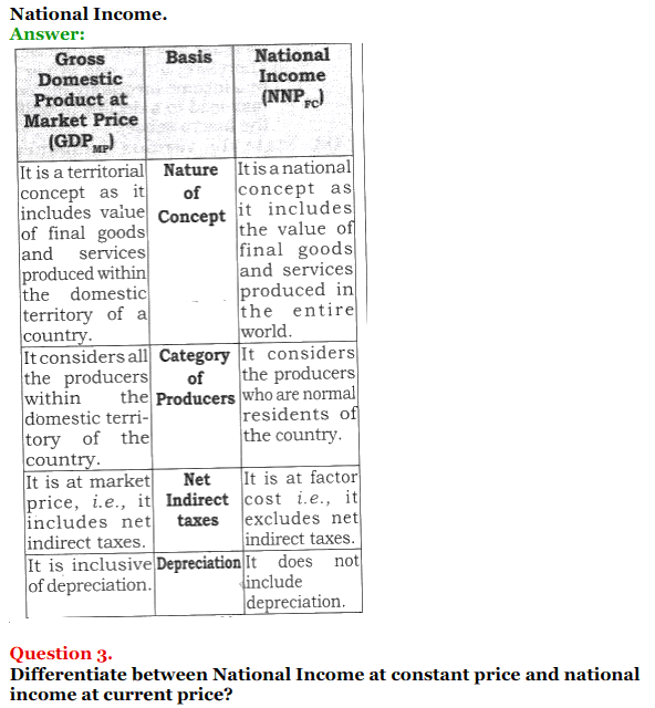 NCERT Solutions for Class 12 Macro Economics Chapter 2 National Income and Relation 19