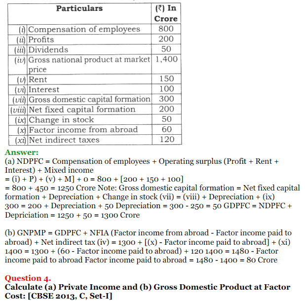 NCERT Solutions for Class 12 Macro Economics Chapter 2 National Income and Relation 38