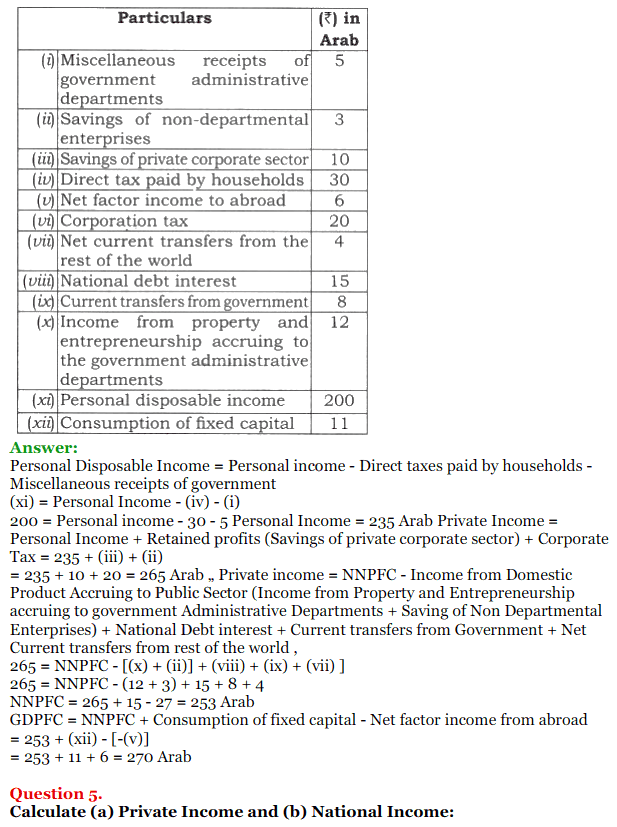 NCERT Solutions for Class 12 Macro Economics Chapter 2 National Income and Relation 39