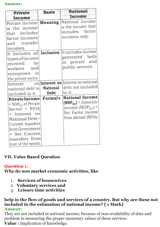 NCERT Solutions for Class 12 Macro Economics Chapter 2 National Income and Relation 43