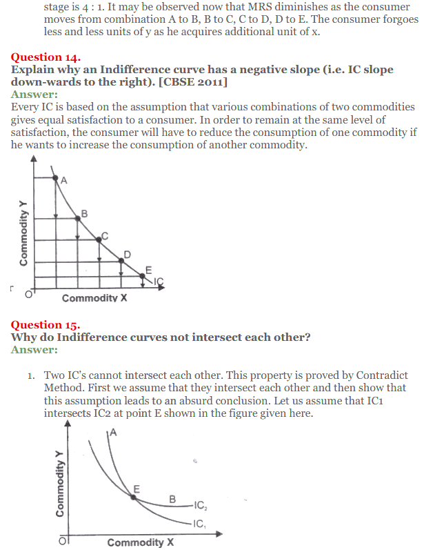 NCERT Solutions for Class 12 Micro Economics Chapter 2 Consumer Equilibrium 30