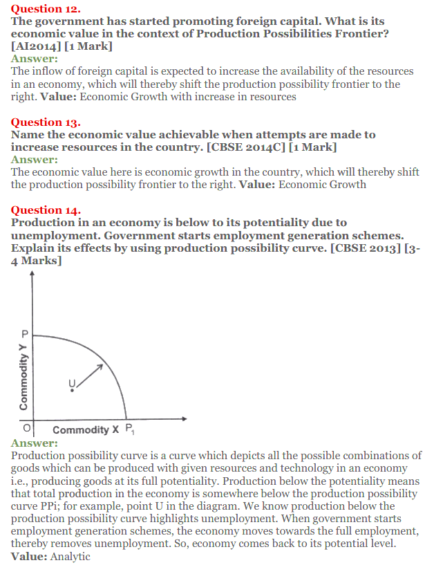 NCERT Solutions for Class 12 Micro Economics Chapter 1 Introduction to Economics 34