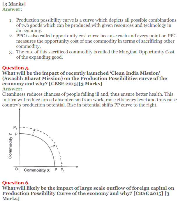 NCERT Solutions for Class 12 Micro Economics Chapter 1 Introduction to Economics 39