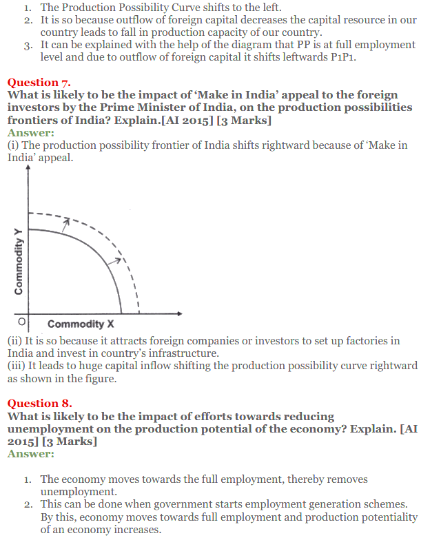 NCERT Solutions for Class 12 Micro Economics Chapter 1 Introduction to Economics 41