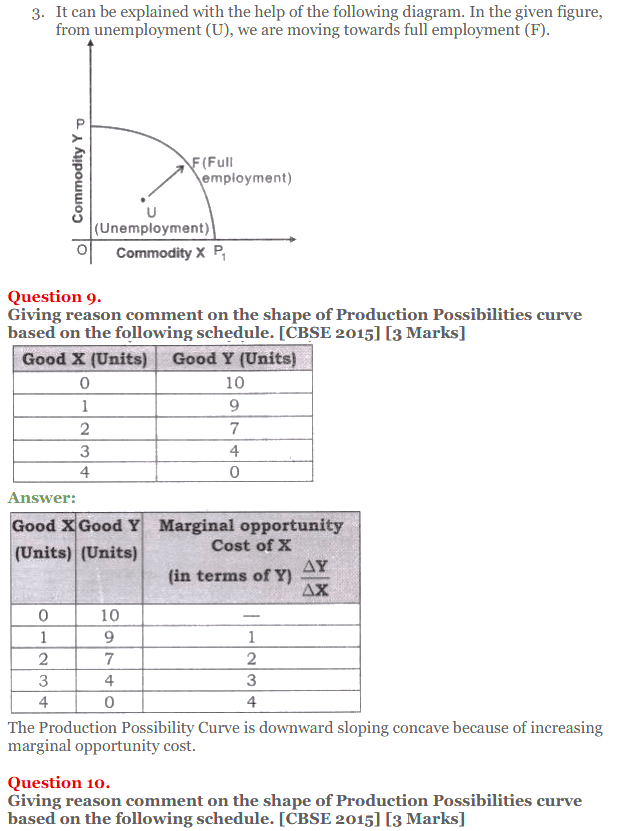 NCERT Solutions for Class 12 Micro Economics Chapter 1 Introduction to Economics 42