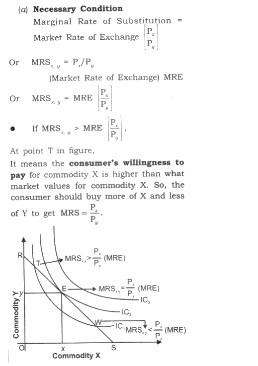 NCERT Solutions for Class 12 Micro Economics Chapter 2 Consumer Equilibrium 42