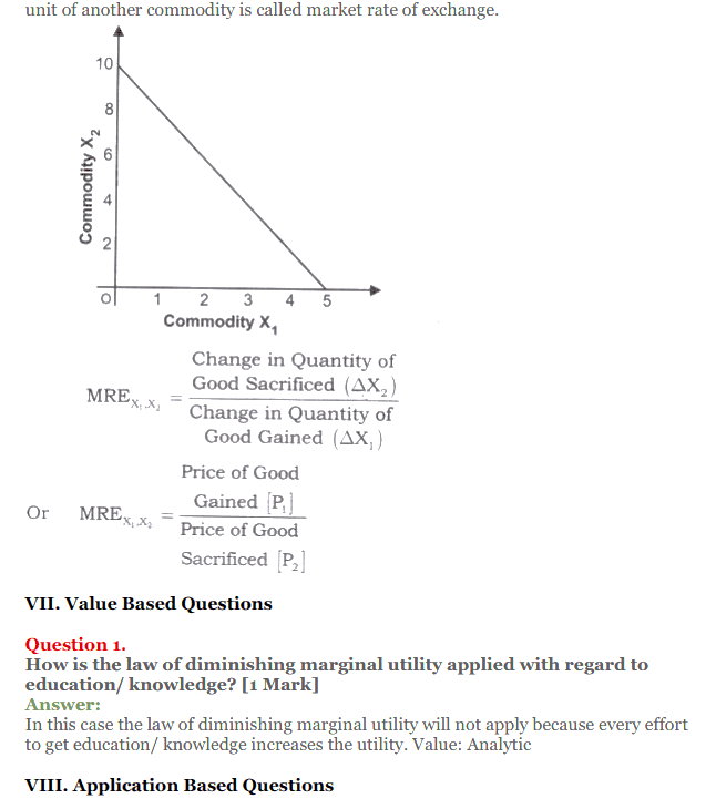 NCERT Solutions for Class 12 Micro Economics Chapter 2 Consumer Equilibrium 48