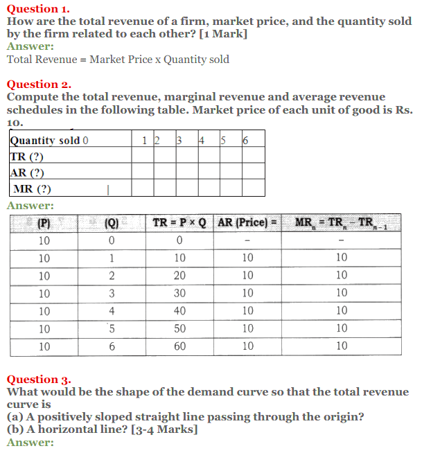 NCERT Solutions for Class 12 Micro Economics Chapter 8 Revenue 1