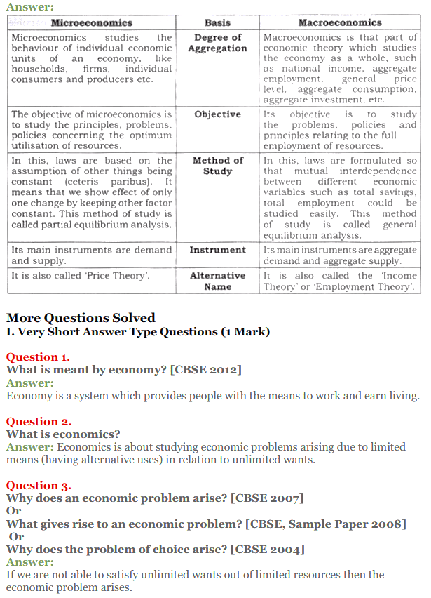 NCERT Solutions for Class 12 Micro Economics Chapter 1 Introduction to Economics 3