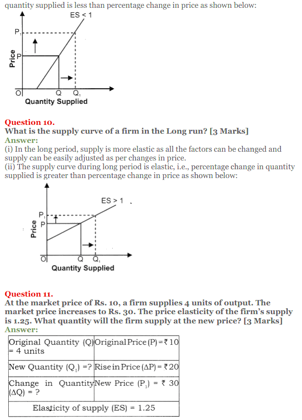 NCERT Solutions for Class 12 Micro Economics Chapter 7 Supply 7