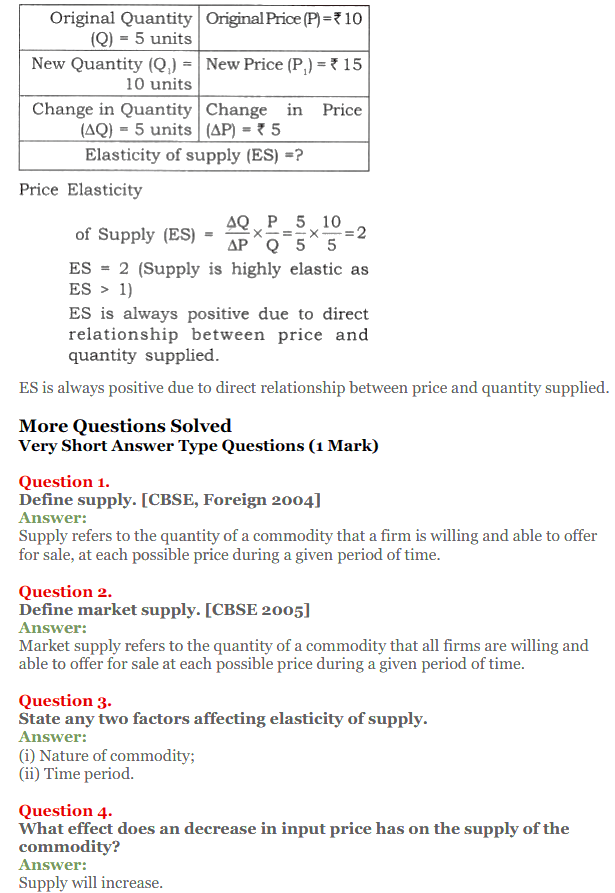 NCERT Solutions for Class 12 Micro Economics Chapter 7 Supply 10