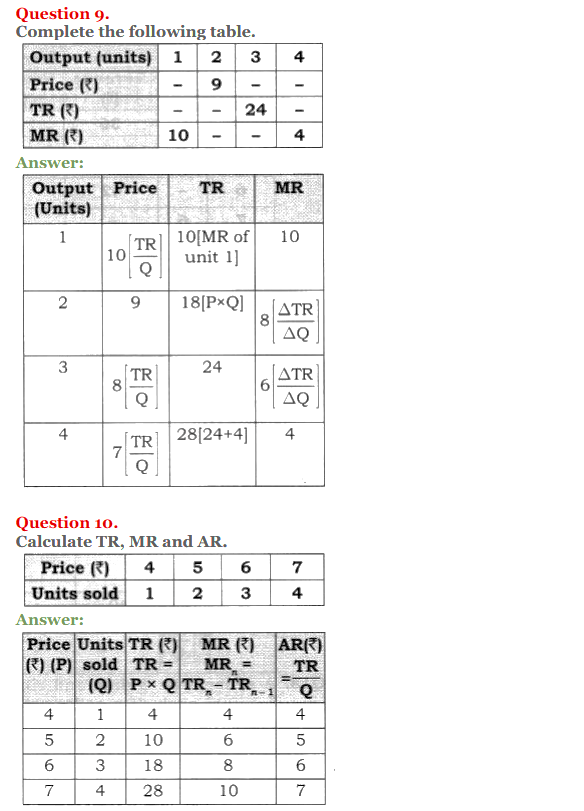 NCERT Solutions for Class 12 Micro Economics Chapter 8 Revenue 15