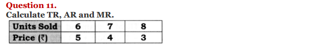 NCERT Solutions for Class 12 Micro Economics Chapter 8 Revenue 16