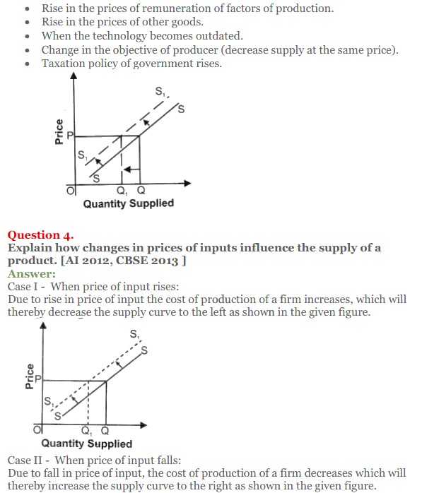 NCERT Solutions for Class 12 Micro Economics Chapter 7 Supply 22