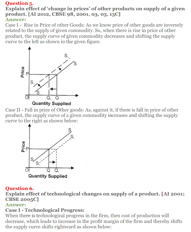 NCERT Solutions for Class 12 Micro Economics Chapter 7 Supply 24