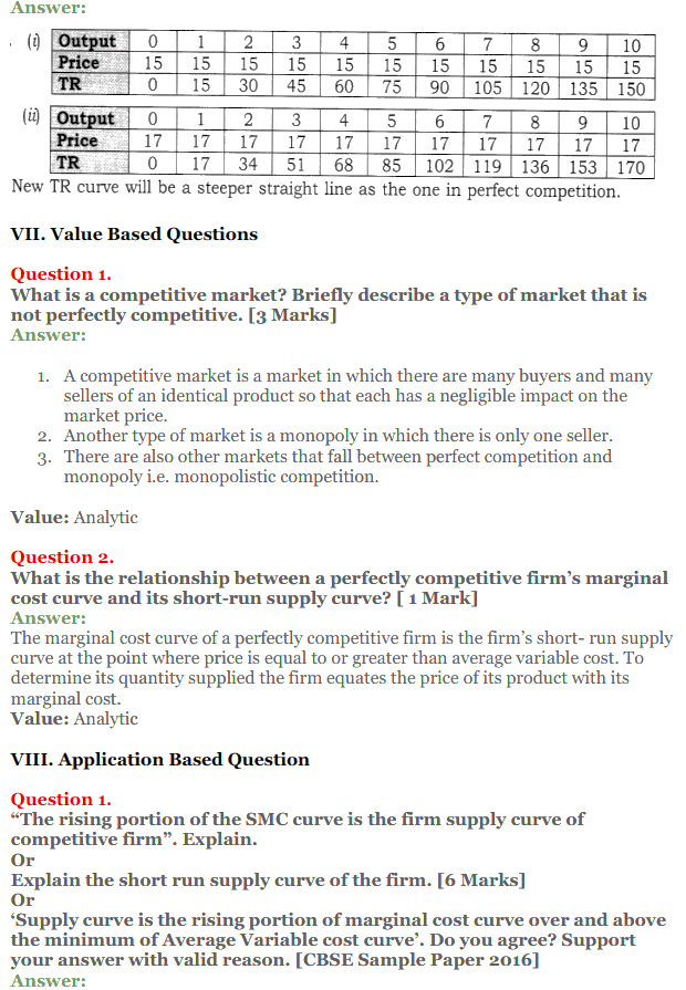 NCERT Solutions for Class 12 Micro Economics Chapter 10 Perfect Competition 17