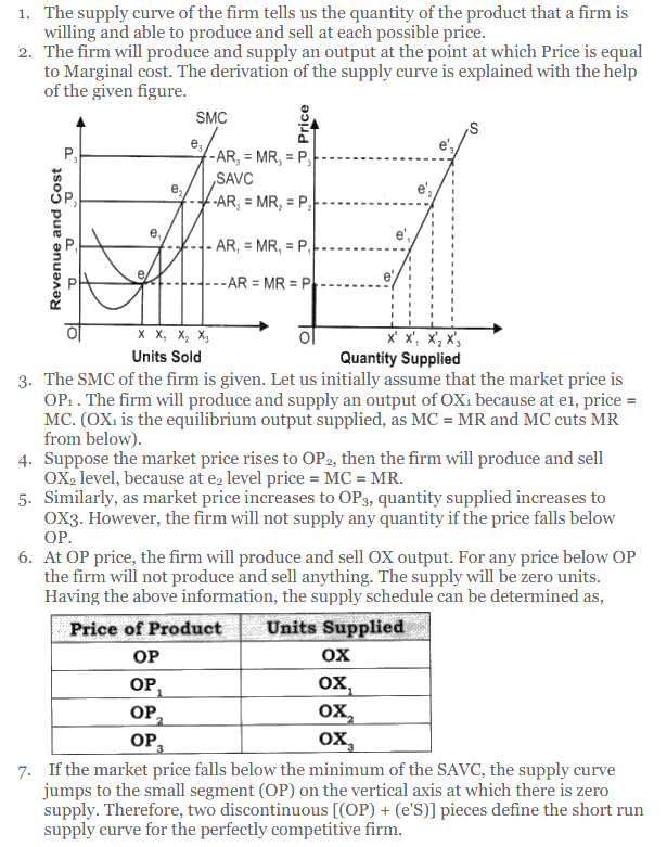 NCERT Solutions for Class 12 Micro Economics Chapter 10 Perfect Competition 18